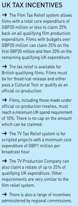 tax_incentive