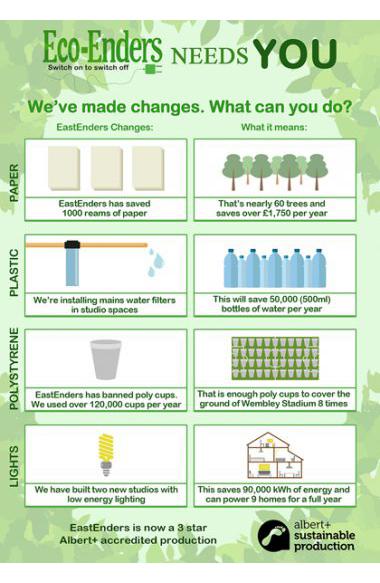 Sustainability-4-e1513013500297
