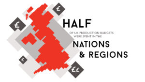 Pact report shows half of all UK production budgets were spent in the nations and regions in 2019